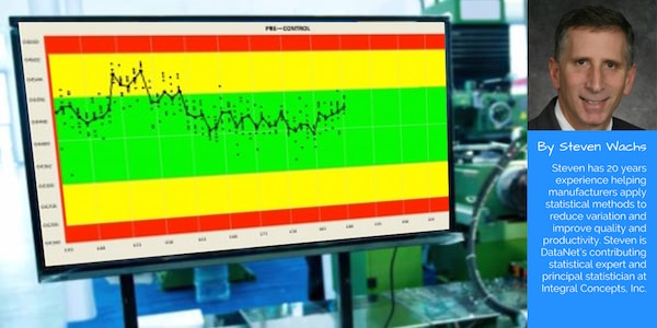 Pre-Control: No Substitute for Statistical Process Control