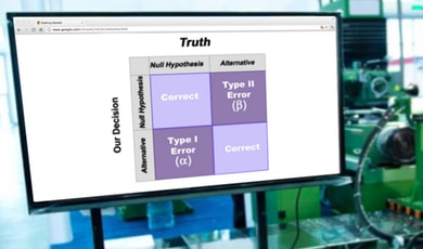 Hypothesis and Equivalence Testing