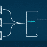 Exploring the IT Aspects of WinSPC | WinSPC Video