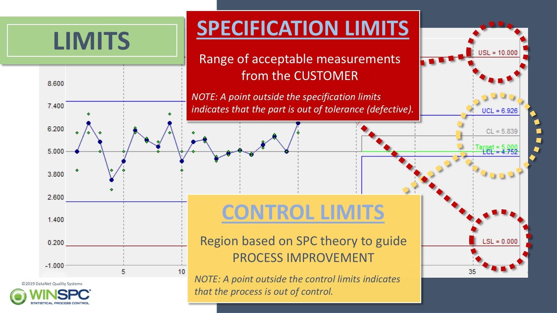 SPC Training Materials   WinSPC com